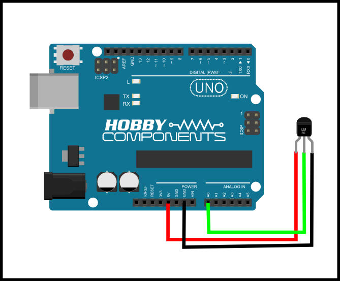 Logging your environment with an arduino and a data logger