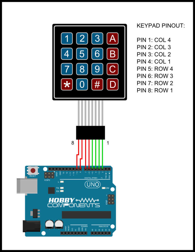 Arduino library for multiple keypads hobby components