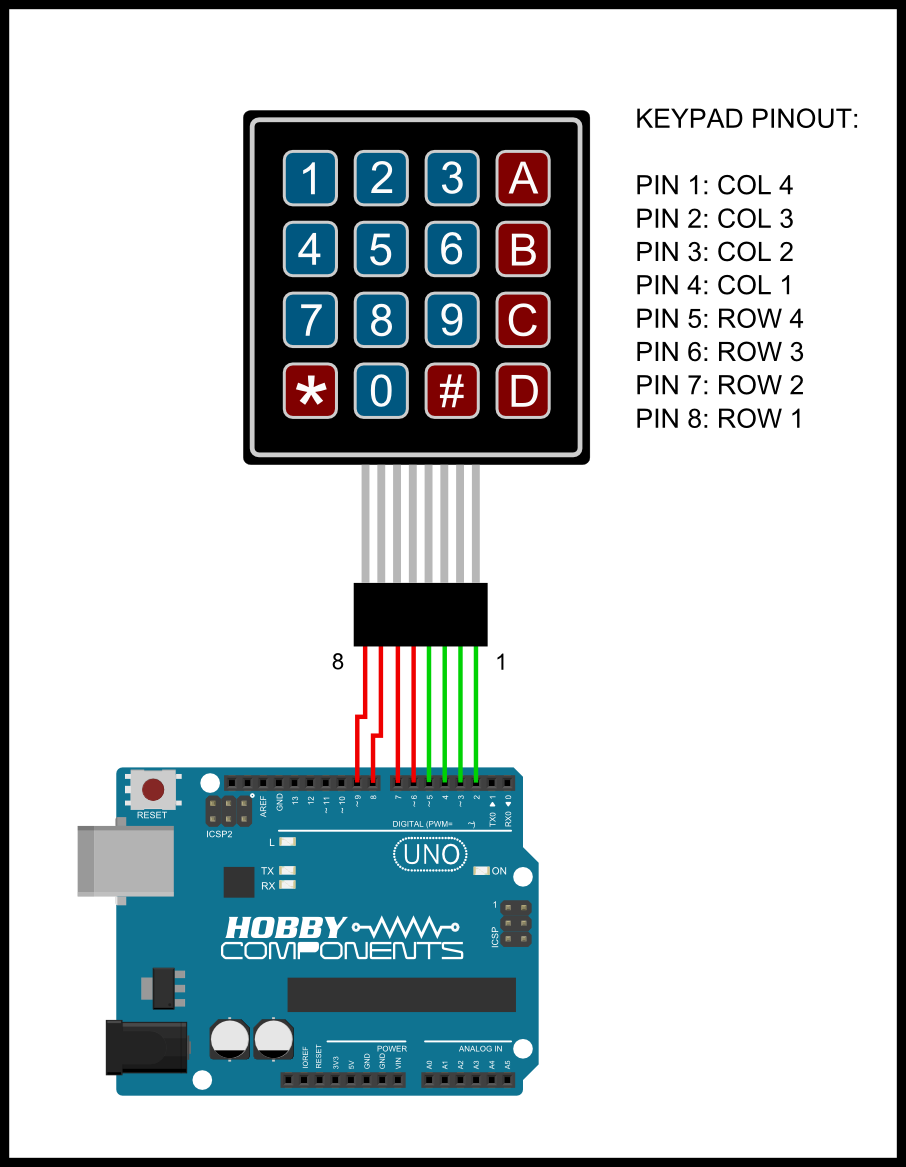 Download library arduino keypad.h