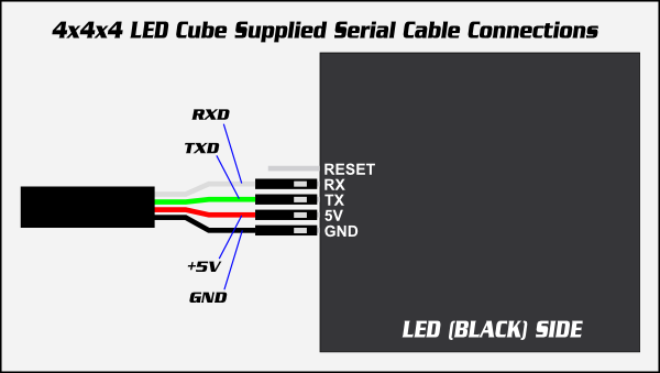 4x4x4_LED_Cube_Serial_Cable_Diagram