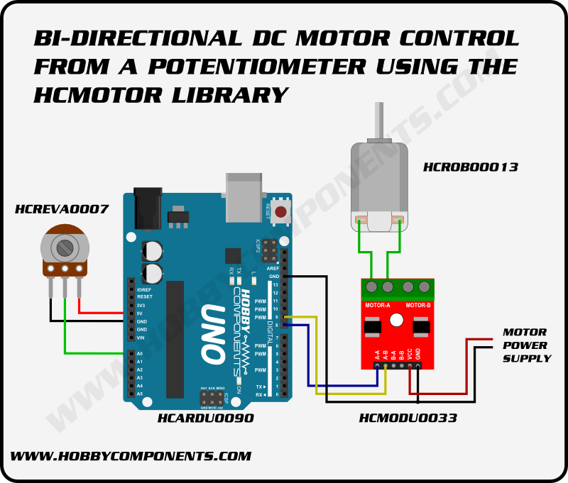 arduino control a dc or stepper motor from a potentiometer hobby rh blog hobbycomponents com Potentiometer Wiring Connection Diagram Speed Potentiometer Wiring