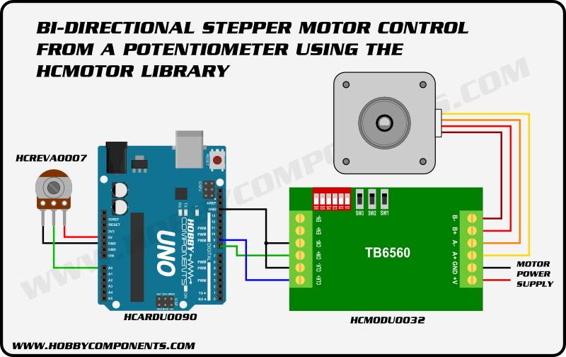 arduino  control a dc or stepper motor from a
