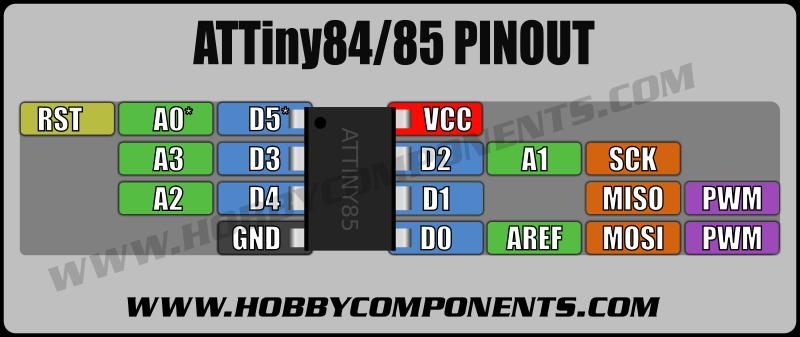 ATTiny85_Pinout